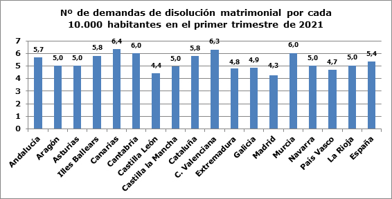 divorcios1.jpg